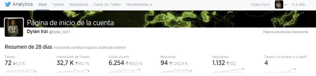 Crecimiento de Twitter - Comunidad