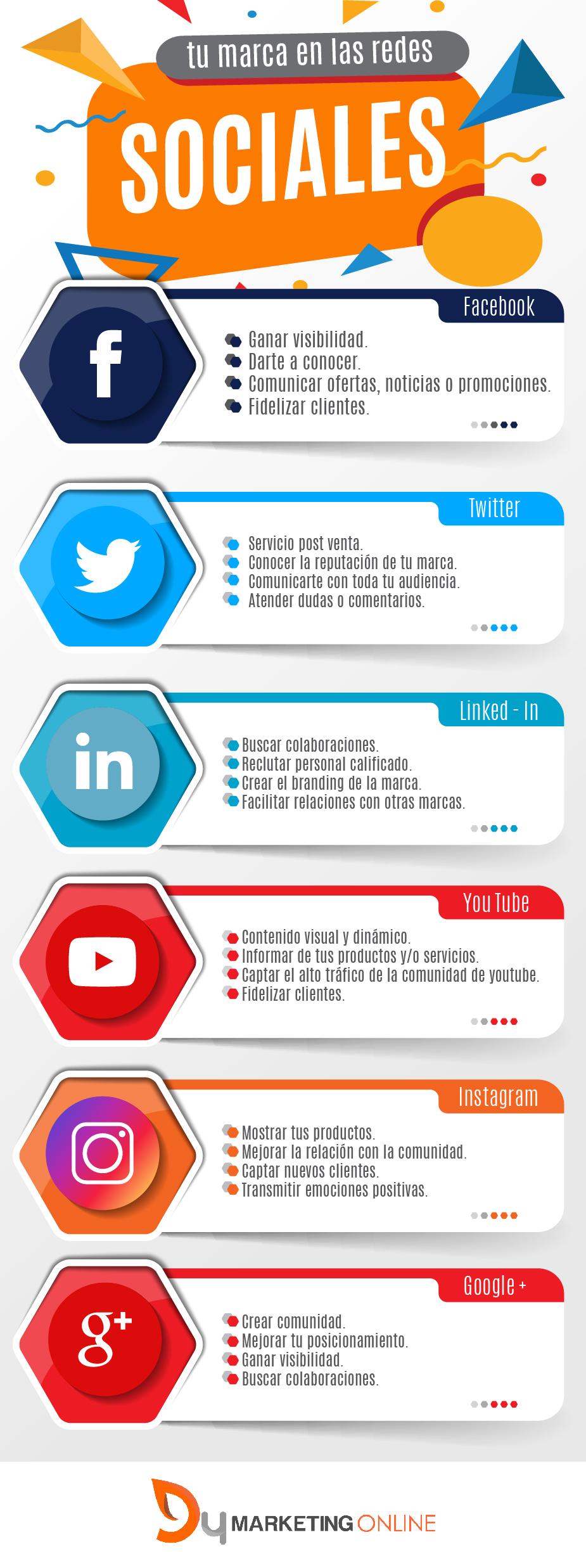 Tu marca en las diferentes redes sociales